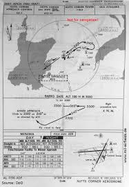 Isle Of Man Ronaldsway Airport Historical Approach Charts