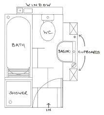designing bathroom layout: sweet small bathroom layouts plans best wonderful with dimensions tub