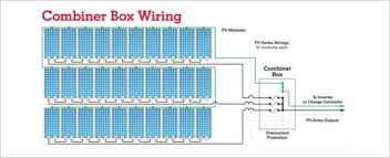 pv combiner box wiring wiring diagram more solar combiner box wiring diagram wiring diagrams value pv combiner box wiring
