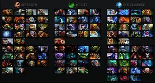 dota 2 features draft analysis east versus west gosugamers
