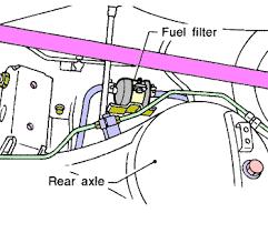1996 lumina wiring diagram wiring diagram for car engine chevy cavalier 2 4l engine diagram additionally 97 chevy lumina thermostat location furthermore 1991 chevy blazer