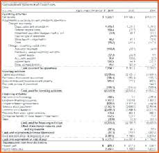 Statement Of Cash Flows Indirect Method Excel Template Flow Example