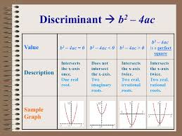 Exploring Quadratic Functions And Inequalities Ppt Video