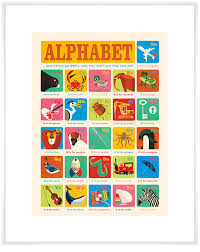 Alphabet Chart Wall Art