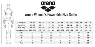 Arena Carbon Ultra Size Chart Arena Powerskin Carbon Ultra Open Back Kneesuit Grey Gold