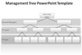 Blank Organizational Chart Template Blank Organizational Chart Samples