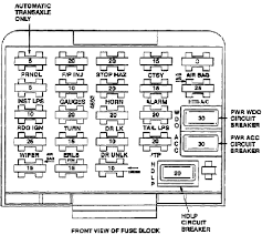 2000 pontiac fuse box diagram 2000 wiring diagrams online