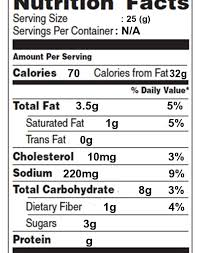 nutrition facts label por chain restaurants 65 perning to sprite food label