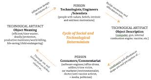 Technological Determinism Does Society Form Technology Or Does Technology Form Society