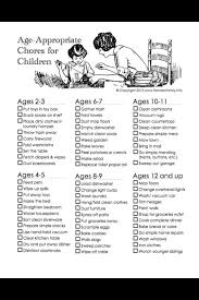 Maria Montessori Tips Of Little Jobs And Chores That