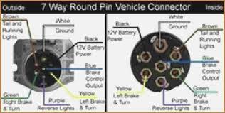 7 pin round trailer wiring diagram onlineromania info 7 pin trailer wiring harness at 7 Pin Trailer Wiring Harness