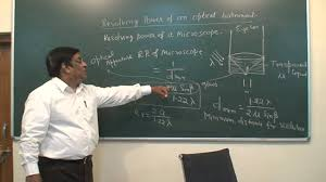 mit opencourseware physics optics
