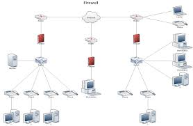 collection simple network diagram pictures   diagramssample of network diagram photo album diagrams