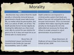 pros and cons essay about death penalty balancedpolitics org    the death penalty  pro and con   top british essays