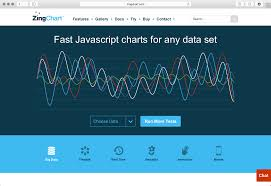 Free Javascript Charts 24 Javascript Libraries For Creating Beautiful Charts All