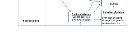 research paper of facebook social media