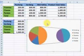 create a pie chart in excel how to create a pie of pie chart in excel creativewise sdn bhd