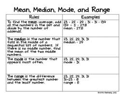 Customizable and printable Mean Median Mode Range Worksheet   Math furthermore World 8   Mean  Median  Mode  Range   Osky 6th Grade Math also Mean  Median  Mode and Range Worksheets in addition Mean  Median  Mode and Range Worksheets further Mean Median Mode Range Worksheet   Estimate of the Mean Worksheet furthermore Mean Median Mode Range Worksheet   Estimate of the Mean Worksheet as well Mean Median Mode Range Worksheets Pdf   Fts e info likewise  moreover Mean  median  mode worksheets by Math Crush further Quiz   Worksheet   Practice with Mean  Median  Mode   Range as well . on mean median mode range worksheets
