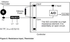 ddc online direct digital controls figure 6 depicts the circuit for converting a resistance to voltage in this case a 10 kw thermistor type sensor