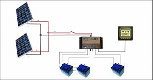 wiring a marine solar system custom marine products marine Wiring Up A Solar Panel wiring diagram for a two solar panel system, a dual output solar controller and two battery banks wiring up a solar panel to house