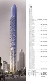 Enabling awarded for job: Dubai Marina will boast TIH's 120-storey  Pentominium tower.