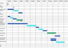 Gantt Chart Spreadsheet Excel Templates 2010 Awal Mula