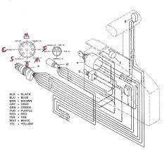 mercury 225 efi wiring diagram free download wiring diagrams Picture of a 90 Mercury Motor Wiring at 1981 Mercury 115 Wiring Harness