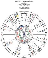 Chronogram And Uranus Conjunct Neptune 20th Anniversary