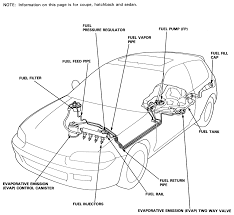 repair guides programmed fuel injection (pgm fi) system fuel 2010 Ford Explorer Interior Fuse Box Diagram 2010 Ford Explorer Interior Fuse Box Diagram #93 2010 ford escape fuse box diagram