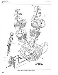 wiring diagram for a 1975 harley sportster wiring discover your harley panhead engine diagram honda motorcycle wiring harness