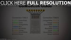 cat5 patch cable wiring diagram new for techrush me Category 6 Ethernet Cable Diagram cat5 patch cable wiring diagram new for