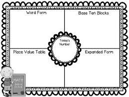 Frayer Model For Math Frayer Model Math By Lyndsey Mayhaus Teachers Pay Teachers