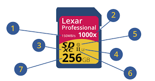 The Numbers On Your Memory Card Explained B H Explora