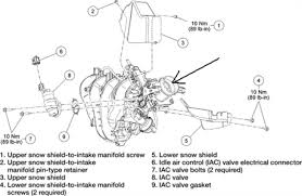 similiar ford escape motor diagram keywords ford escape fuse box diagram on ford escape 2 3 liter engine diagram