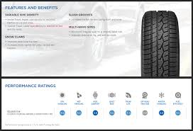 Toyo Tire Rating Chart Toyo Tires Celsius Cuv 225 55r17 101v