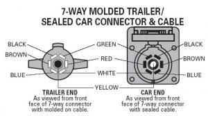 2004 forest river m floor plan trends home design images m fifth wheel trailer wiring diagram