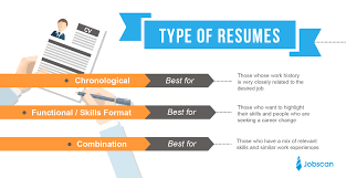 Three Types Of Resumes Free Resume Templates 2018