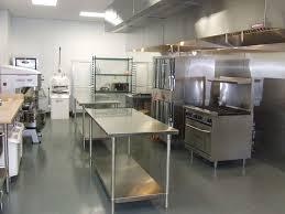 Bakery Kitchen Design Style
