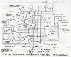help me put my wiring back together amc eagle den forum this is the proper vacuum diagram but so much of my stuff was broken or missing it would be humpty dumpty after the king s men found him