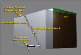 how to fix leaking basement walls. Wonderful How The Krack Doctoru0027s Crack Repair System Contains A Very Thin Urethane Which  Travels All The Way Through Wall Once In Wall And Beyond It Expands  Intended How To Fix Leaking Basement Walls H