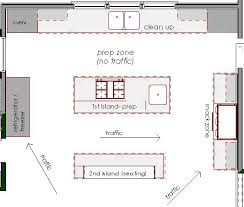 kitchen layouts with island | kitchen layouts | Design Manifest