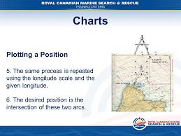 Canadian Nautical Charts Online Navigation Training Section 3 Charts Ppt Video Online Download