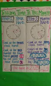 Telling Time Anchor Chart Telling Time Hour Hand Info Is Especially Helpful For Kids