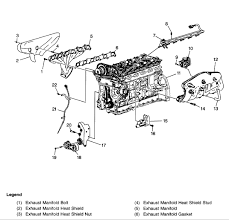 engine diagram chevy trailblazer trailblazer ss and gmc envoy forum attached images