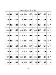101 To 200 Number Chart Word Www Bedowntowndaytona Com