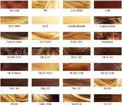 Loreal Professional Hair Color Chart Lajoshrich Com