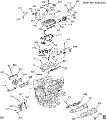 gm 3 5 v6 engine diagram explore wiring diagram on the net • chevy impala 3 5 engine diagram autos post 3 8l v6 engine diagram ford v6 engine diagram