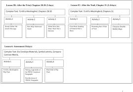 To Kill A Mockingbird Character Chart Getting To The Core English Language Arts Grade 10 To Kill