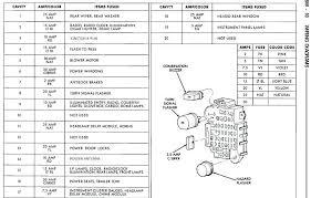 2001 jeep cherokee sport fuse box diagram panel wiring grand to 1999 Jeep Wrangler Fuse Box Diagram 2001 jeep cherokee sport fuse panel diagram box forum wiring wiring diagram 2001 jeep cherokee sport