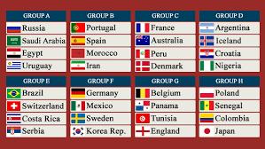 Kumpulan Pasukan Piala Dunia Rusia 2018